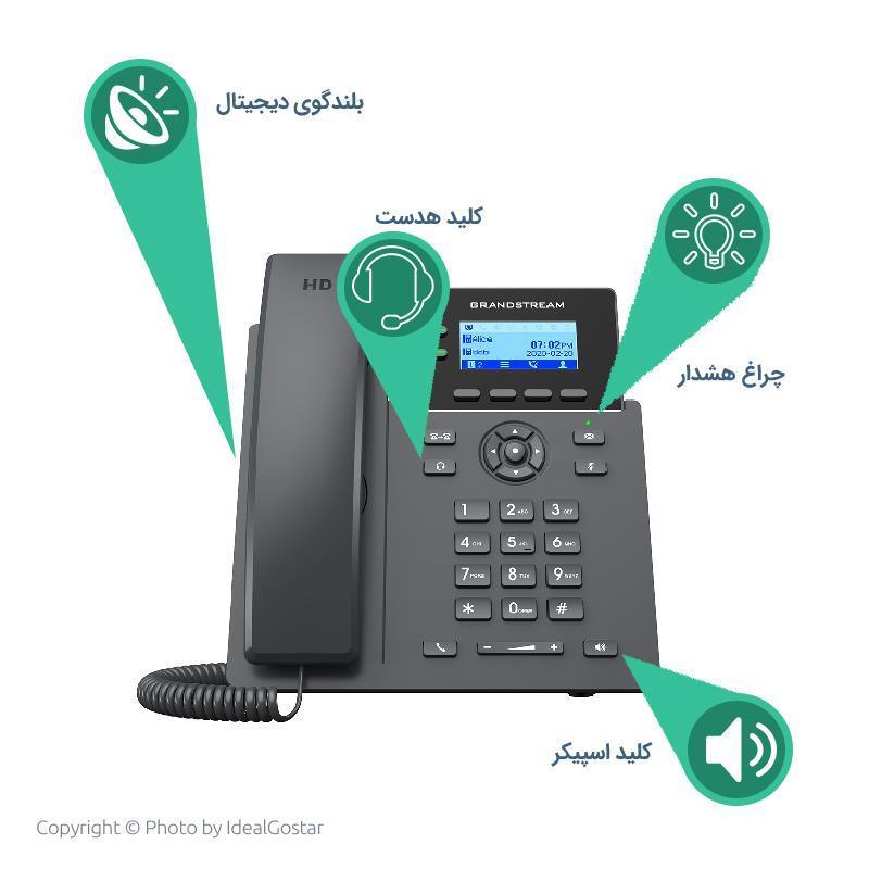 مشخصات کلیدهای تلفن تحت شبکه گرنداستریم GRP2602