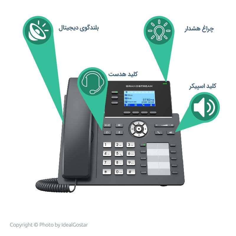 مشخصات کلیدهای تلفن تحت شبکه گرنداستریم GRP2604